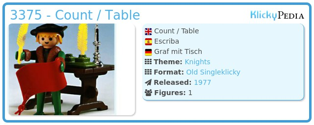 Playmobil 3375 - Count / Table