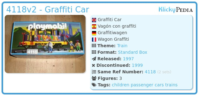 Playmobil 4118v2 - Graffiti Car