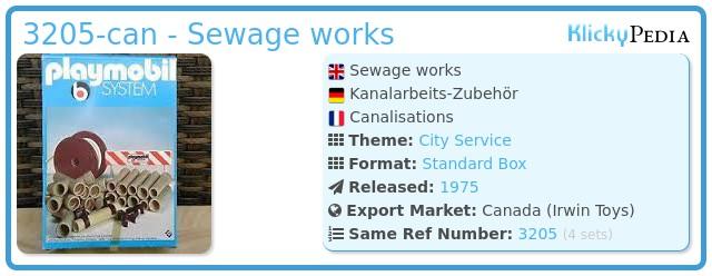 Playmobil 3205- - Sewage works