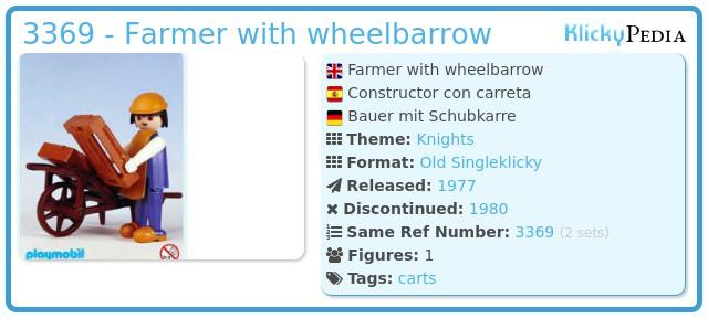 Playmobil 3369 - Farmer with wheelbarrow