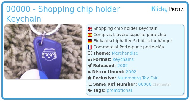 Playmobil XXXX - Shopping chip holder Keychain