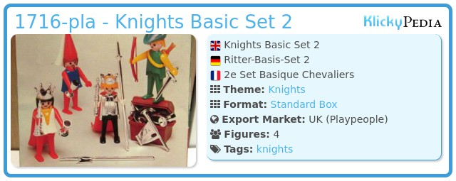 Playmobil 1716-pla - Knights Basic Set 2