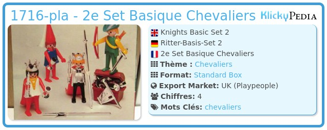 Playmobil 1716-pla - 2e Set Basique Chevaliers