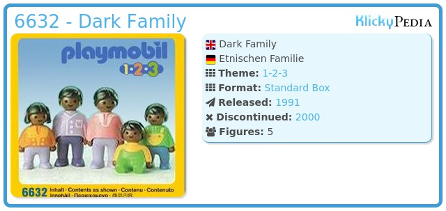 Playmobil 6632 - Dark Family