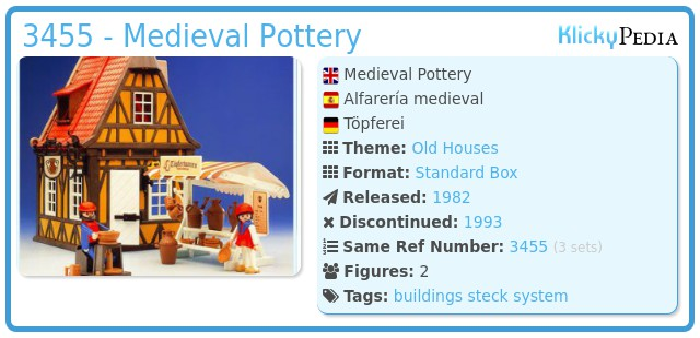 Playmobil 3455 - Medieval Pottery