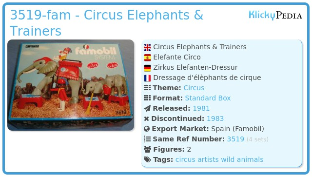 Playmobil 3519-fam - Circus Elephants & Trainers