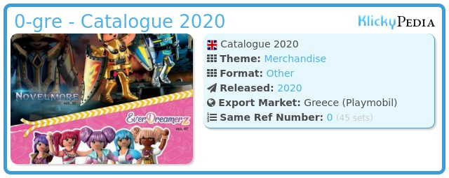 Playmobil 0-gre - Catalogue 2020