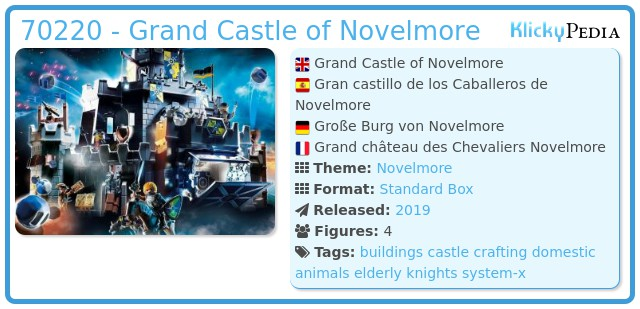 Playmobil 70220 - Grand Castle of Novelmore