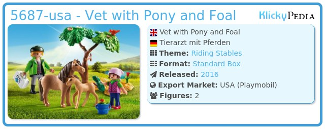 Playmobil 5687-usa - Vet with Pony and Foal
