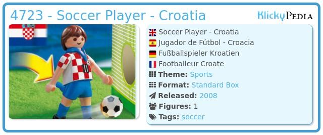 Playmobil 4723 - Soccer Player - Croatia