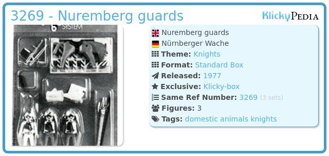 Playmobil 3269 - Nuremberg guards