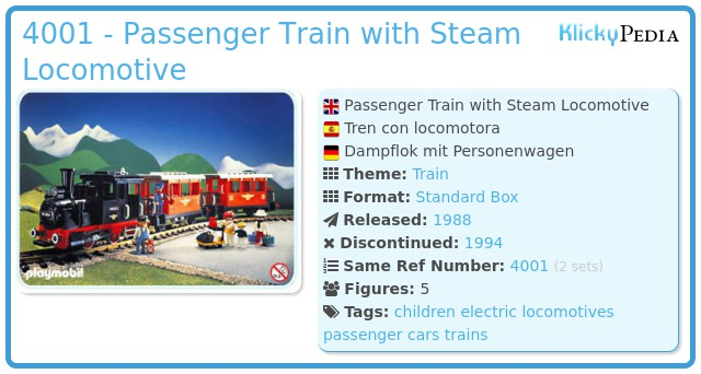 Playmobil 4001 - Passenger Train with Steam Locomotive