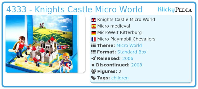 Playmobil 4333 - Knights Castle Micro World