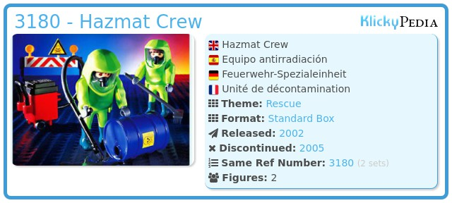 Playmobil 3180 - Hazmat Crew