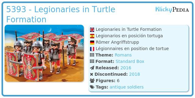 Playmobil 5393 - Legionaries in turtle position