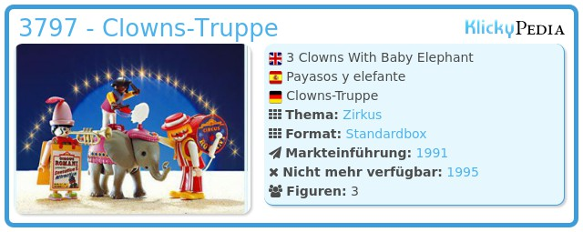 Playmobil 3797 - Clowns-Truppe