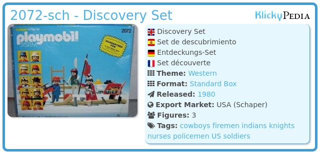 Playmobil 2072-sch - Discovery Set