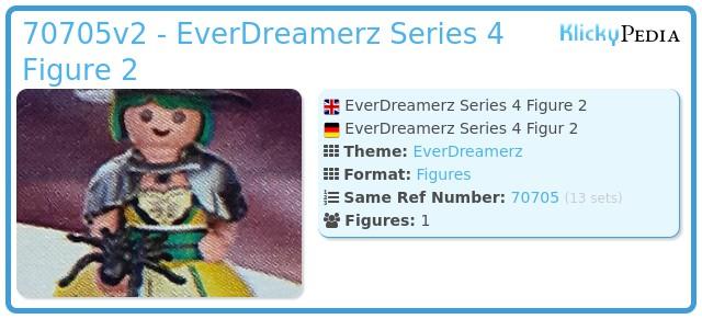 Playmobil 70705-02 - Surprise Box - Magic World