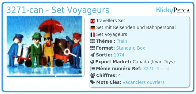 Playmobil 3271-can - Set Voyageurs