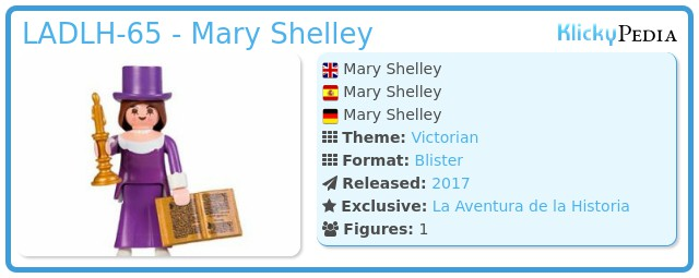 Playmobil LADLH-65 - Mary Shelley