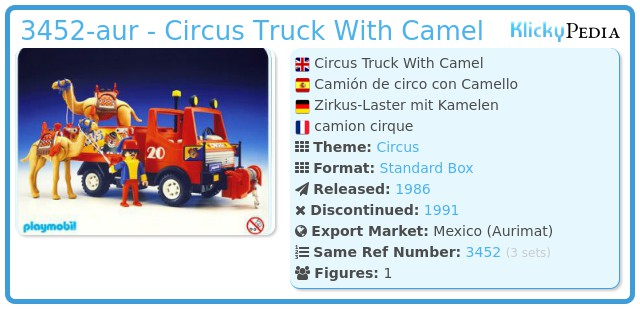Playmobil 3452-aur - Circus Truck With Camel