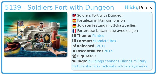 Playmobil 5139 - Soldiers Fort with Dungeon