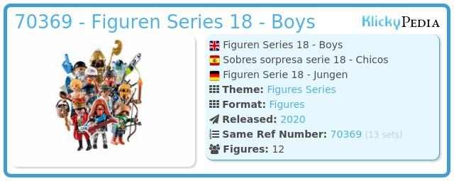 Playmobil 70369 - Figuras Series 18 - Boys