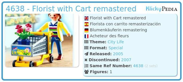 Playmobil 4638 - Garden Shopper remastering