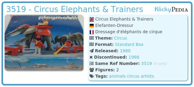Playmobil 3519 - Circus Elephants & Trainers
