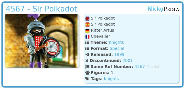 Playmobil 4567 - Sir Polkadot