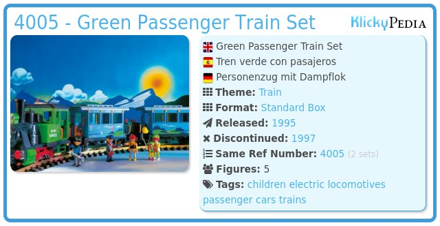 Playmobil 4005 - Green Passenger Train Set