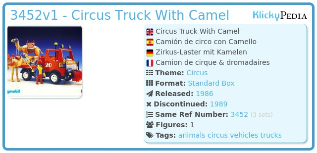 Playmobil 3452v1 - Circus Truck With Camel