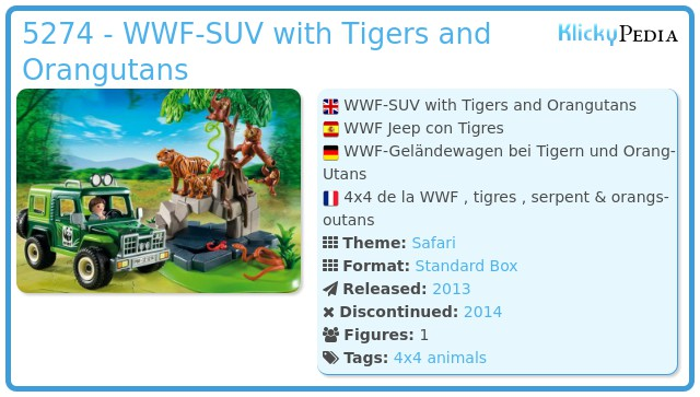 Playmobil 5274 - WWF-SUV with Tigers and Orangutans