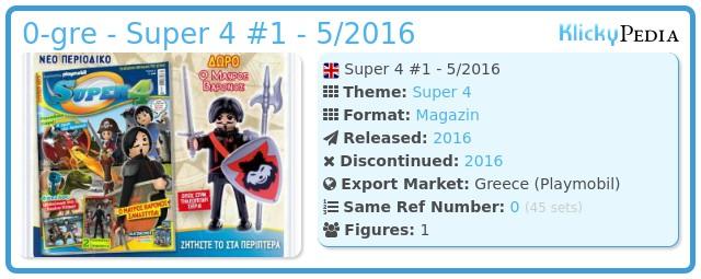 Playmobil 0-gre - Super 4 #1 - 5/2016